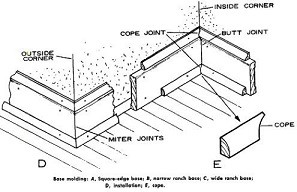 Diagram baseboard 2